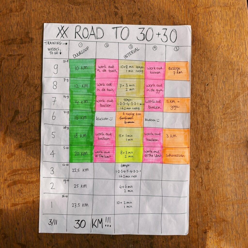#roadto3030