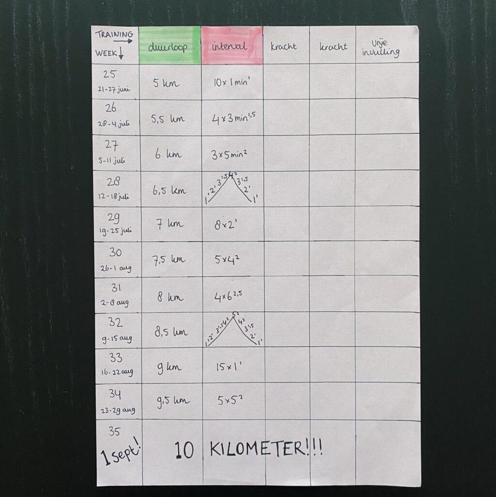 Schema van 5km naar 10 km